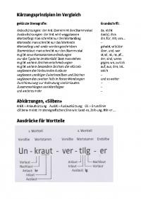 «Gekürzte Stenografie», Band 2